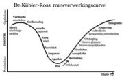 KublerRoss